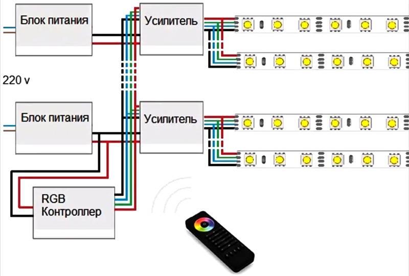 Правильно подключить светодиодную led ленту схемы