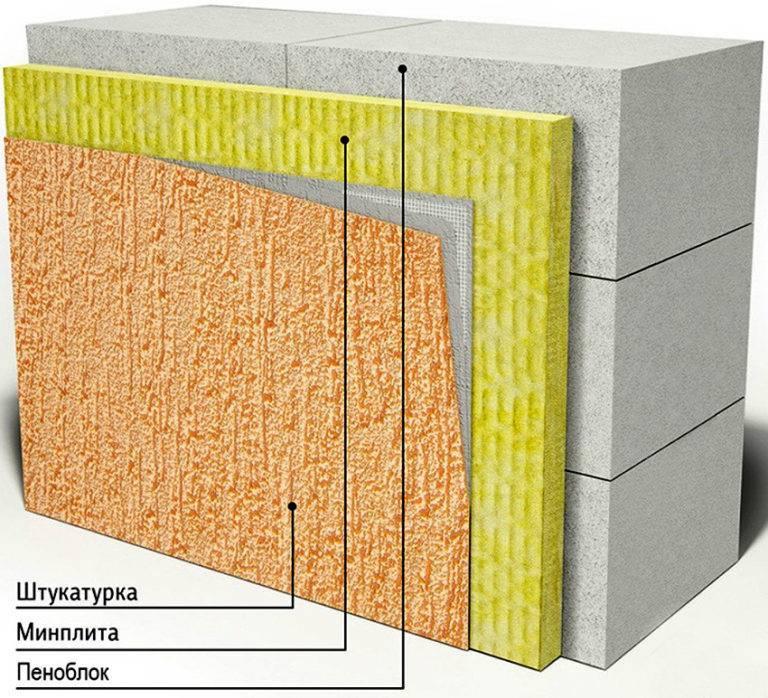 Особенности утепления стен снаружи частного дома