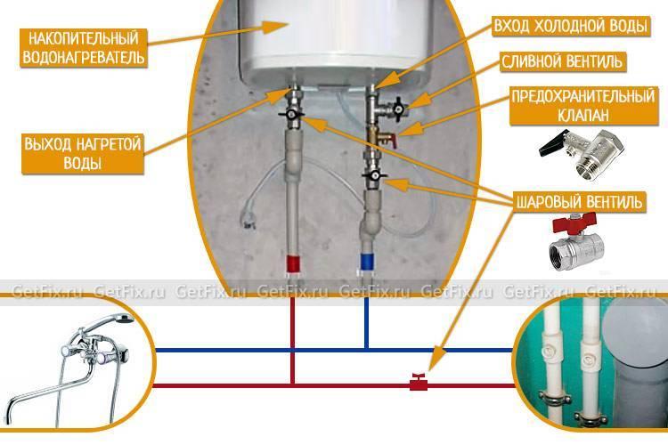 Установка водонагревателя (электрического бойлера): схемы подключения к водопроводу и электросети