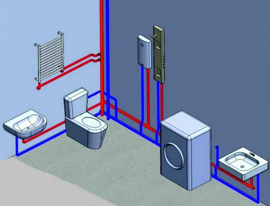 Ванная своими руками — таванная.ру инструкция самостоятельного монтажа разводки сантехники в квартире - ванная своими руками - таванная.ру