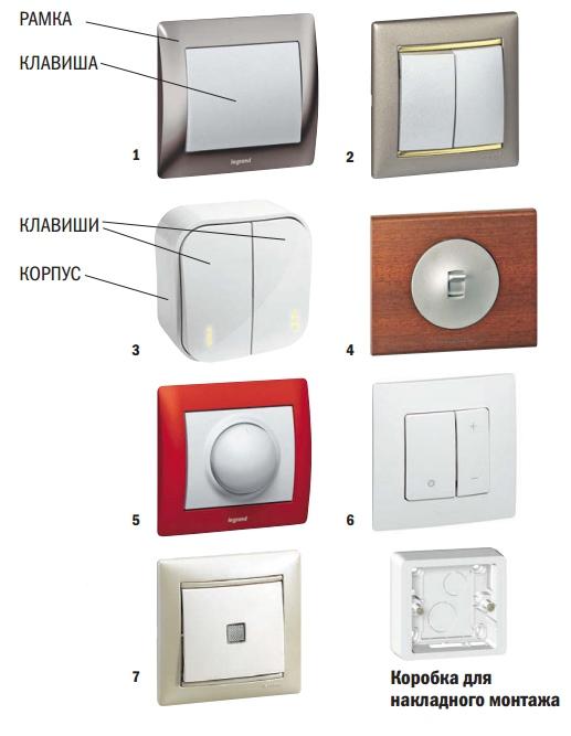 Wi-fi выключатели: особенности управления светом для «умного дома», характеристики брендов xiaomi и sonoff, настройка выключателя