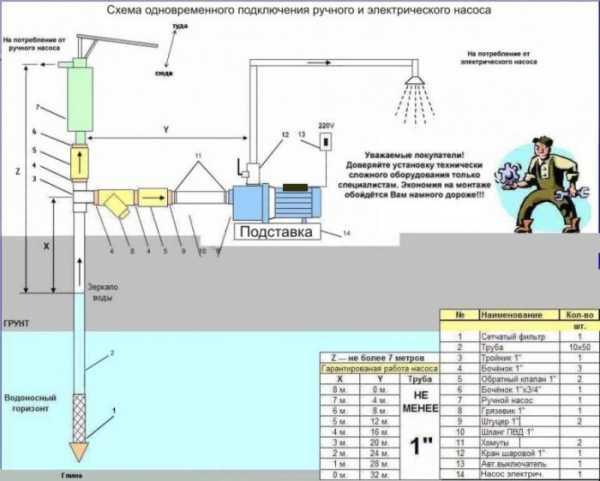 Насос агидель м и 10 – технические характеристики, устройство, подключение и эксплуатация » аква-ремонт