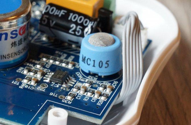 Возможности сигнализатора загазованности: 4 функции