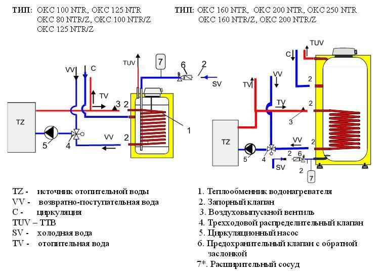 Монтаж бойлера косвенного нагрева: обвязка котла с бойлером, схема подключения, установка, как подключить