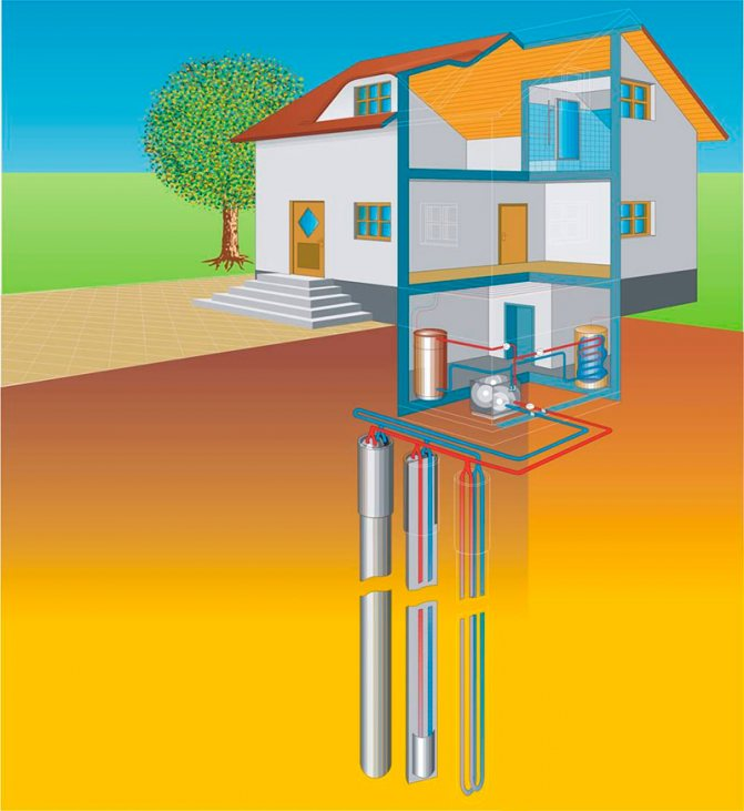 Тепловой насос воздух-воздух: как работает, виды, нюансы эксплуатации