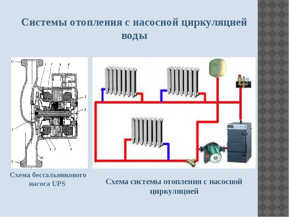 Схема системы отопления с насосной циркуляцией для частного дома