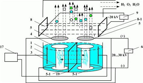 Водородное отопление в частном доме своими руками