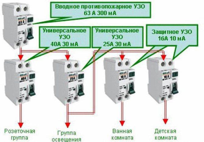 Рекомендации по выбору и монтажу противопожарного узо - точка j