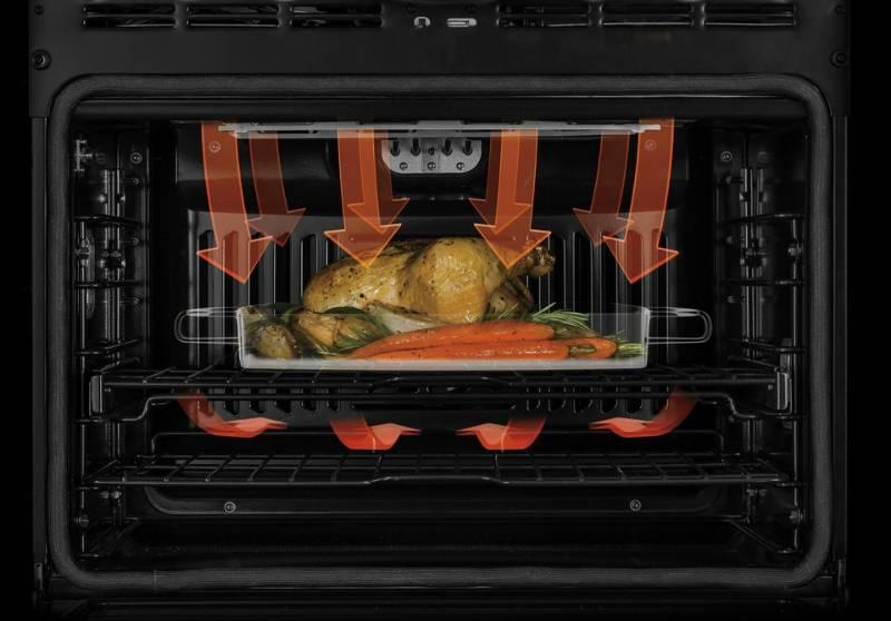 Что такое конвекция в газовой духовке и нужна ли она? Полезные советы хозяйкам по выбору и эксплуатации