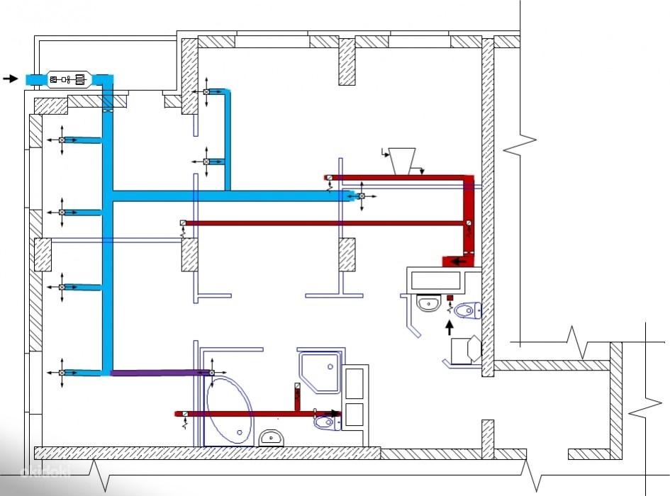 Проектирование наружных и внутренних сетей