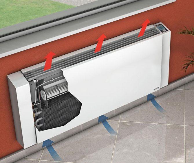Конвекторные батареи (28 фото): в чём разница между радиатором и конвектором, приборы водяного и электрического отопления