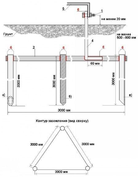 Как сделать заземление газового котла в частном доме - подробности