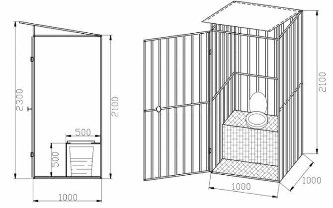 Туалет на даче своими руками: пошаговая инструкция как сделать правильно простой и красивый туалет во дворе