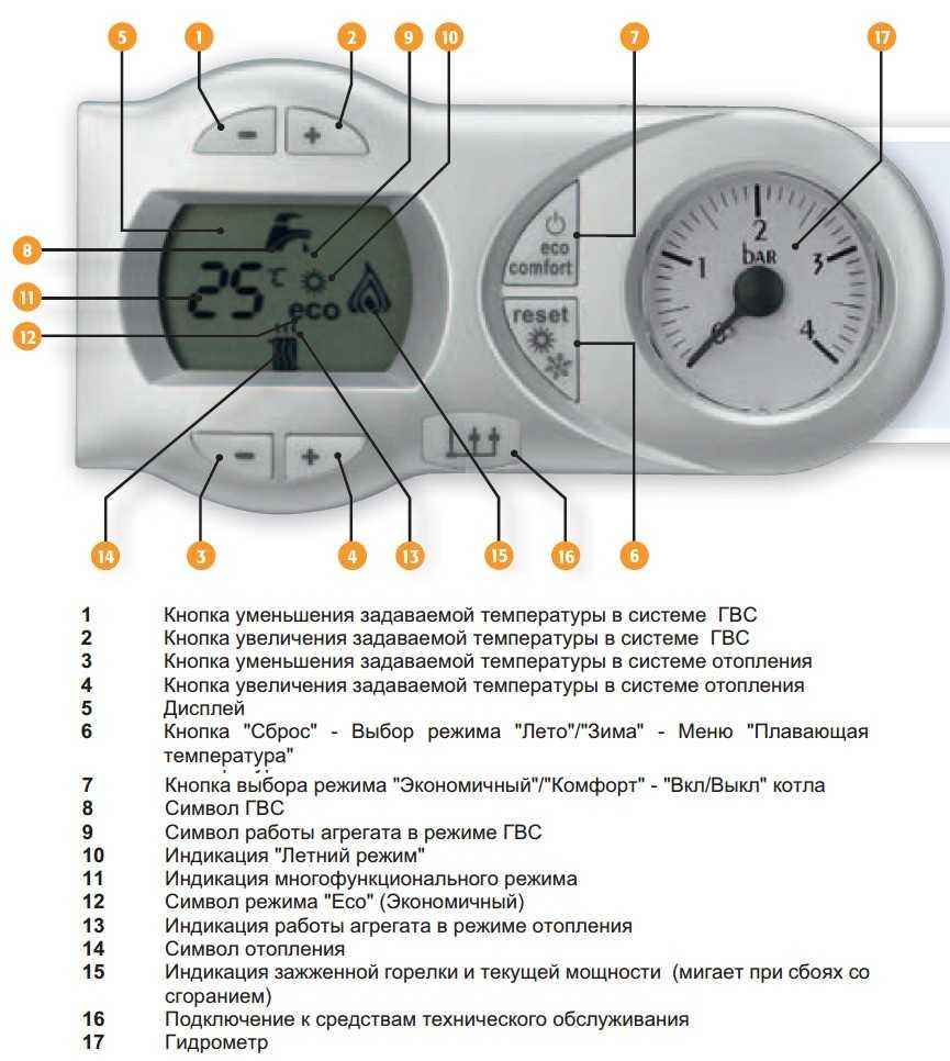 Обзор котлов марки ферроли