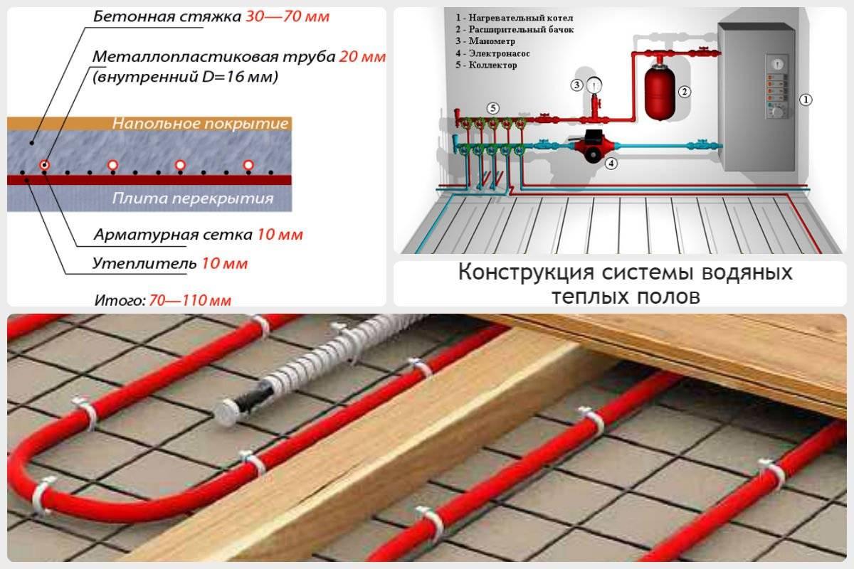 Тёплый водяной пол на деревянном полу - как сделать монтаж и стяжку своими руками
