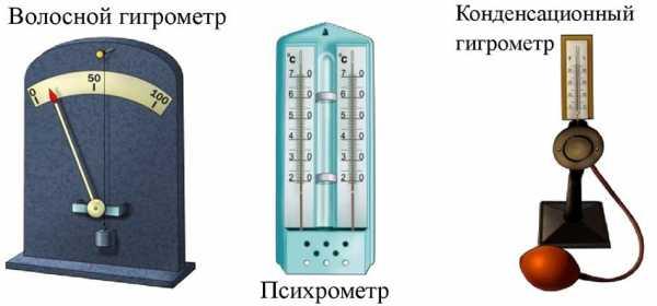 Приборы для измерения влажности воздуха в помещении — разновидности советы по выбору