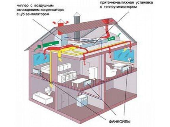 Вентиляторный доводчик — википедия. что такое вентиляторный доводчик