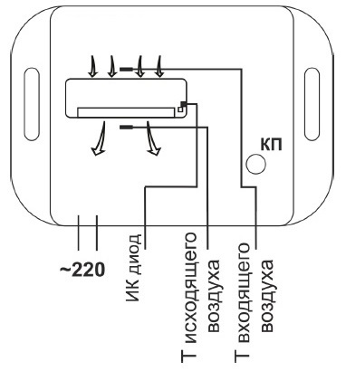 Настройка блока ротации кондиционеров