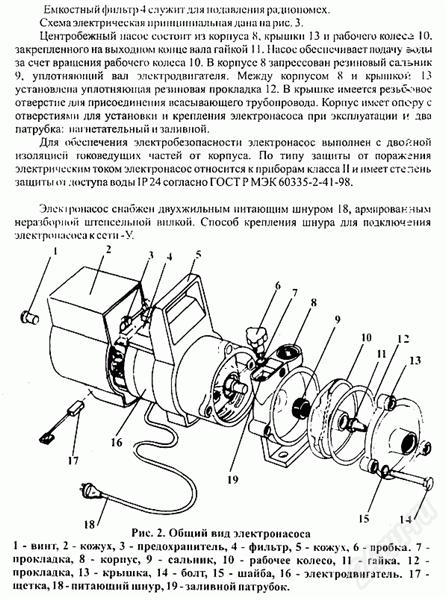 Водяной насос «агидель» — устройство и технические характеристики