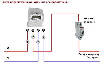 Схема подключения электросчетчика: рассмотрим пошагово подключение однофазного и трехфазного электросчетчика