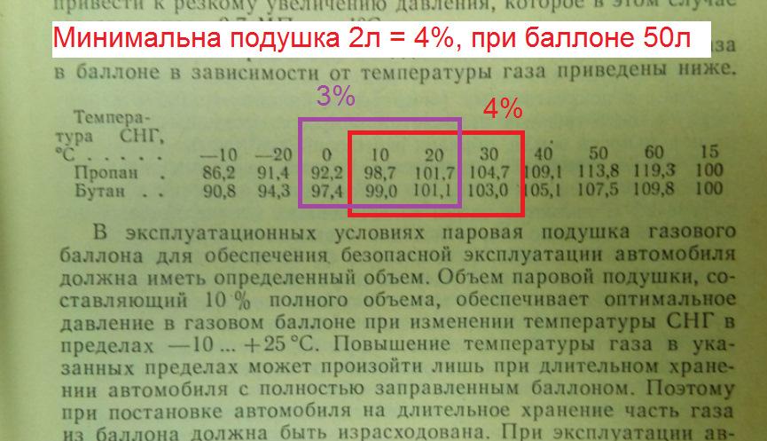 Размеры газовых и бытовых баллонов, область их применения