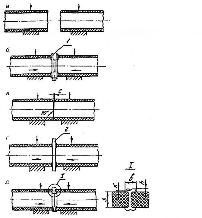 Как выполняется стыковая сварка полиэтиленовых труб: инструктаж по проведению работ