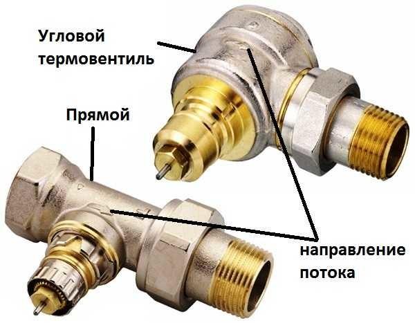 Термоголовка для радиатора отопления: устройство, назначение, принципы работы