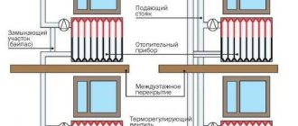 Причины нарушений в работе: почему шумят батареи отопления в частном доме и как это исправить?