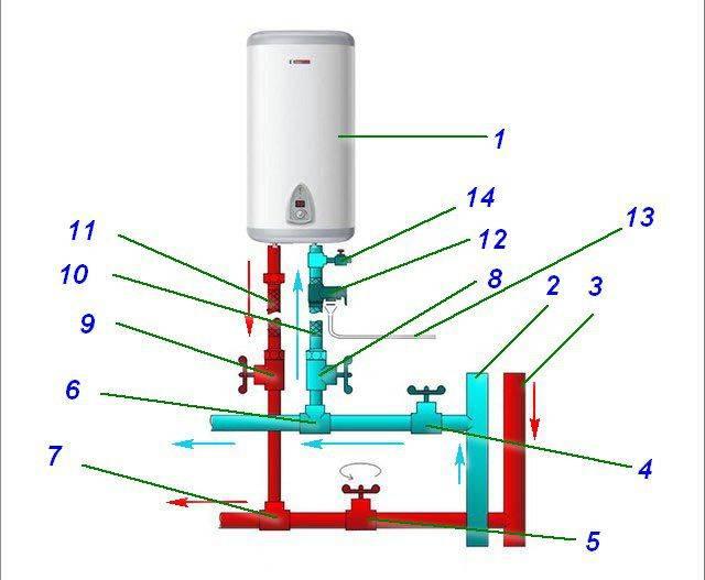 Схема подключения водонагревателя к водопроводу: правильное подключение бойлера