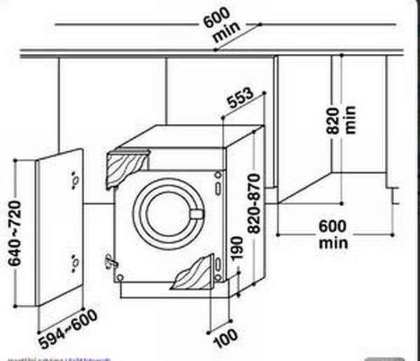 Размеры стиральных машин lg: какие бывают габариты? какая глубина, ширина и высота у стандартных, узких и суперузких моделей?