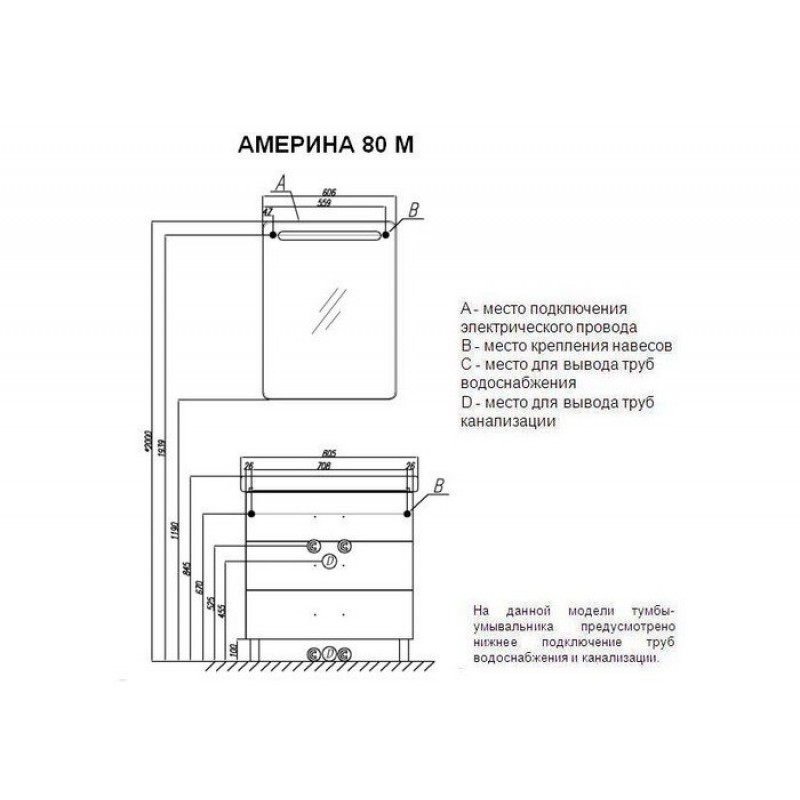 Установка и крепление подвесной раковины: правила проведения монтажа