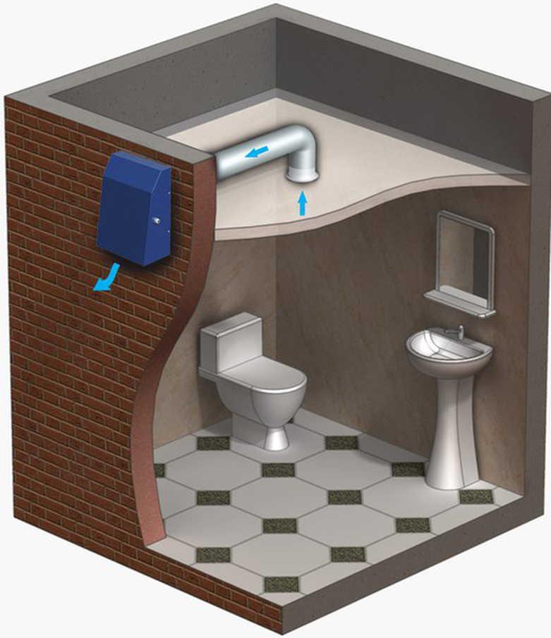 Ремонт вентиляции в туалете и ванной: как выявить и самостоятельно починить вытяжку в санузле