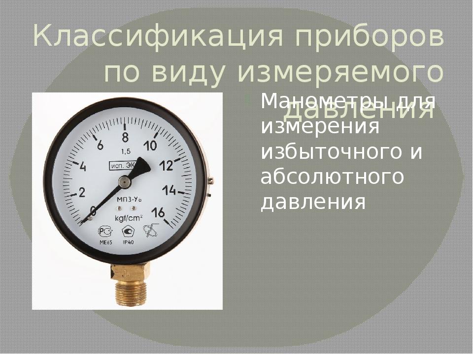 Измерение давления газа