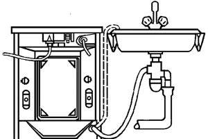 Подключение стиральной машины автомат самостоятельно