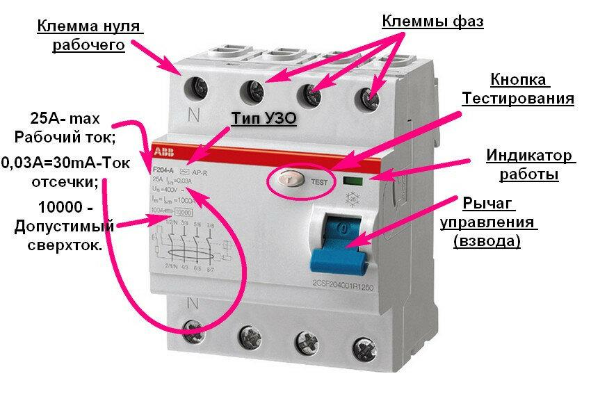 Электроликбез: чем отличается узо от автоматического выключателя дифференциального тока | stroimass.com