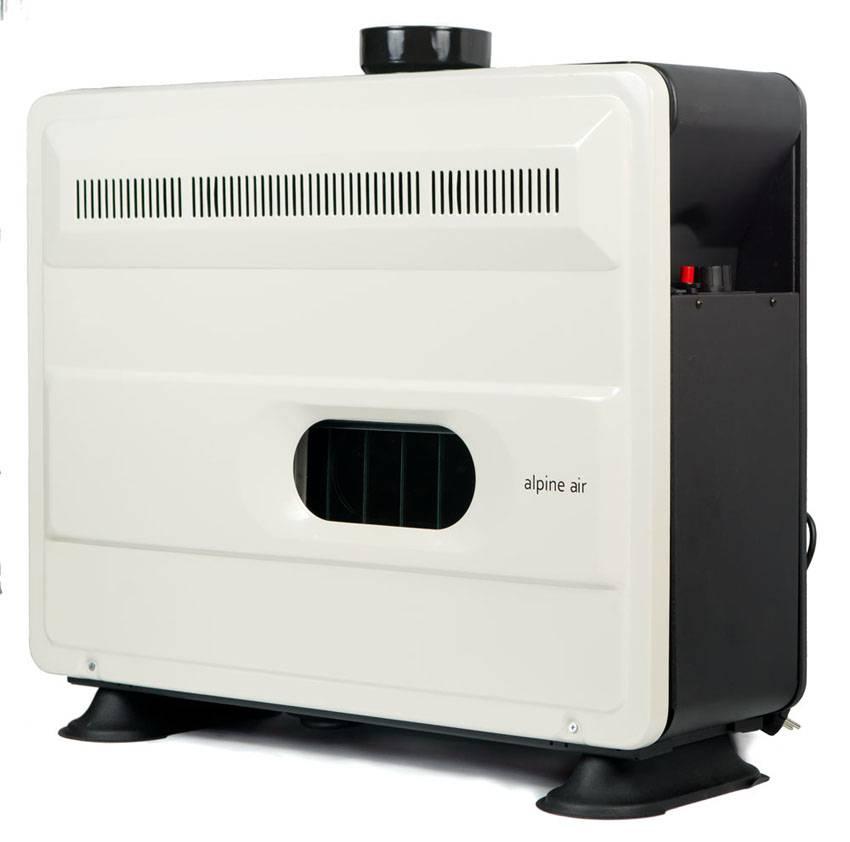Отопительные газовые конвекторы: ориентиры выбора лучшей разновидности и марки