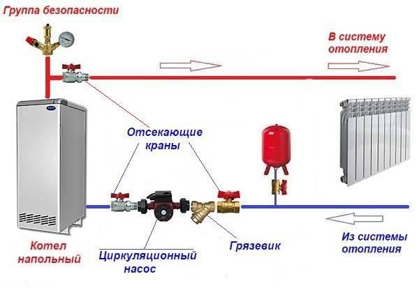 Основные типы предохранительных клапанов и их применение