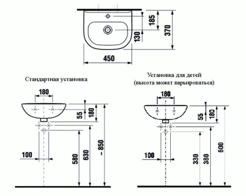 Высота установки раковины – на какой высоте правильно устанавливать