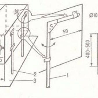 Теплообменник своими руками: виды, устройство, необходимые материалы и инструменты