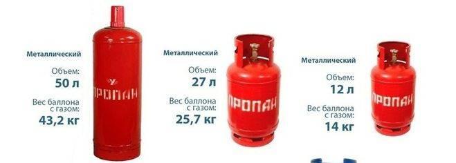 Характеристики типовых 50 литровых газовых баллонов: конструкция, габариты и вес баллона