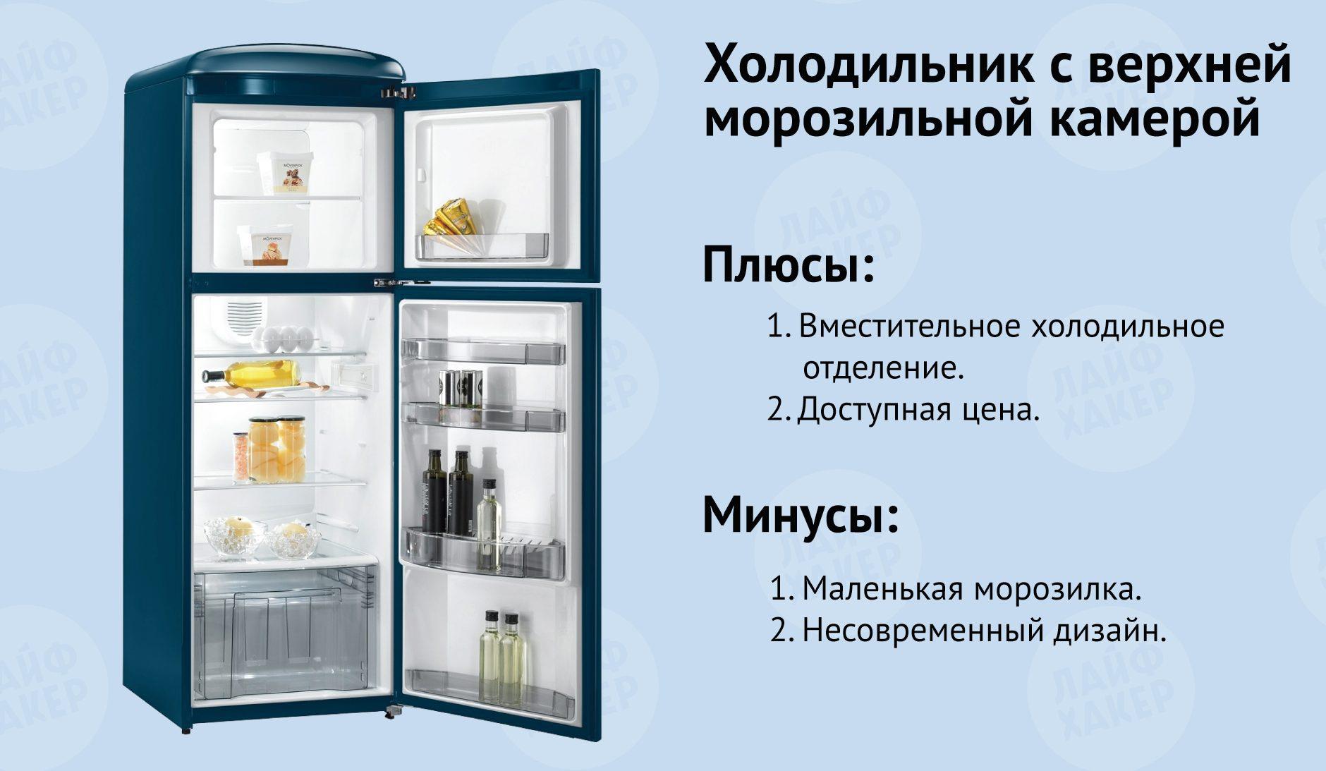 Лучшие и самые надежные марки холодильников