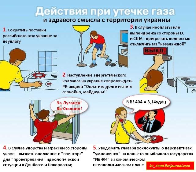 Как проверить газ на утечку в доме - инженер пто