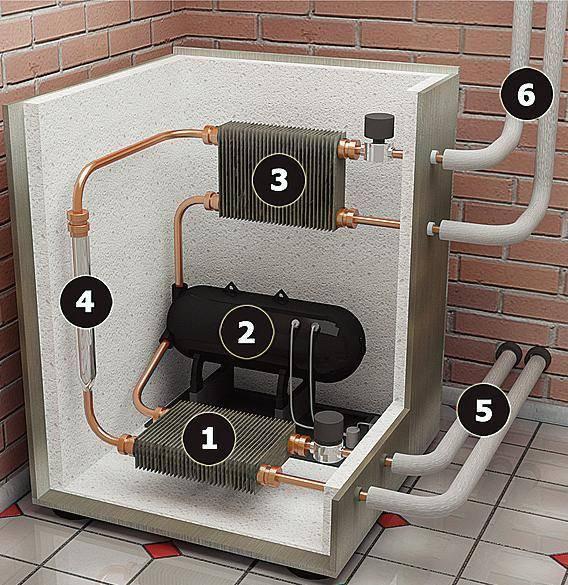 Тепловой насос из старого холодильника: принцип действия, схема сборки
