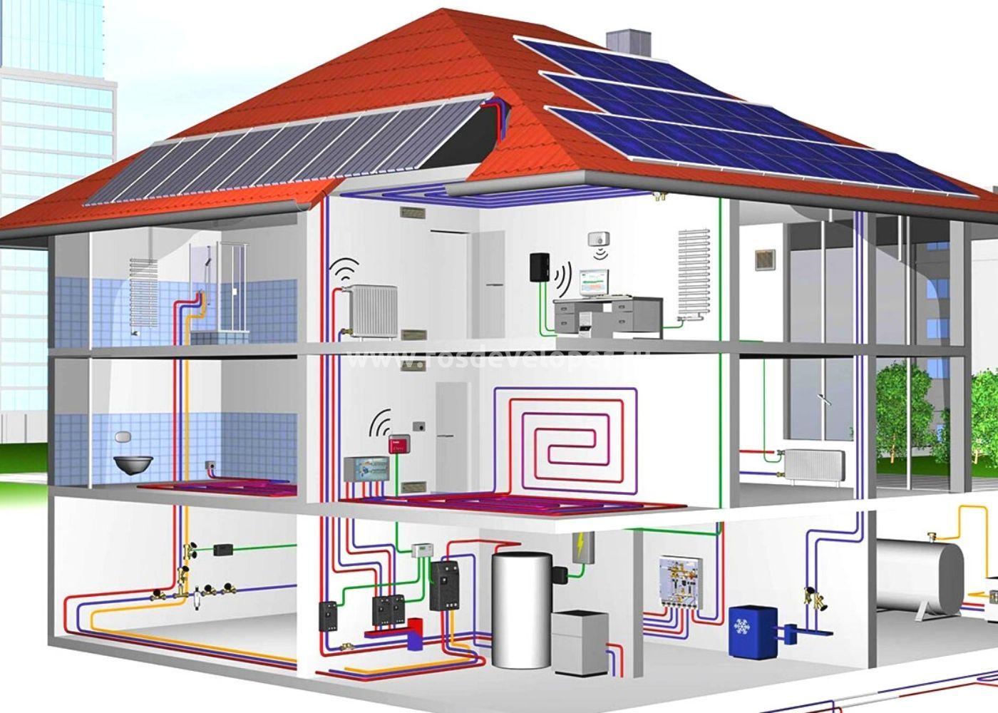 Проектирование отопления: пошаговая инструкция | грейпей