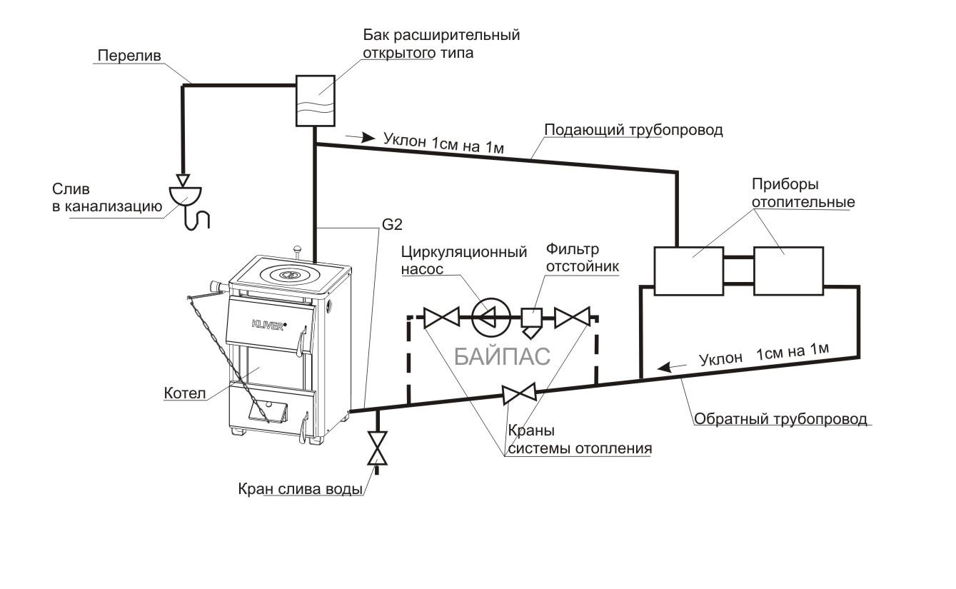 """Водяное отопление частного дома: выбор и монтаж системы своими руками — журнал """"рутвет"""""""