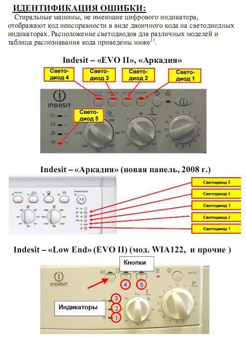 Коды ошибок стиральных машин indesit: расшифровка ошибок f05, f08, f01