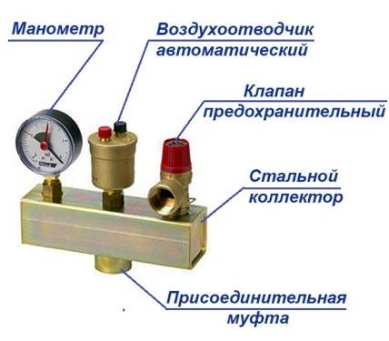 Группа безопасности для отопления: устройство и монтаж конструкции