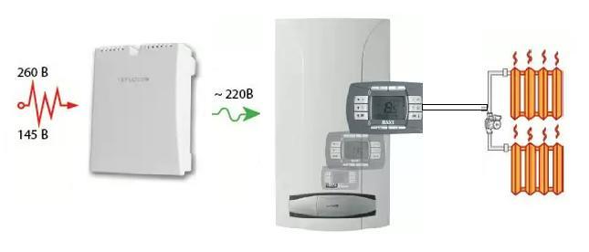 Какой стабилизатор лучше выбрать для газового котла?