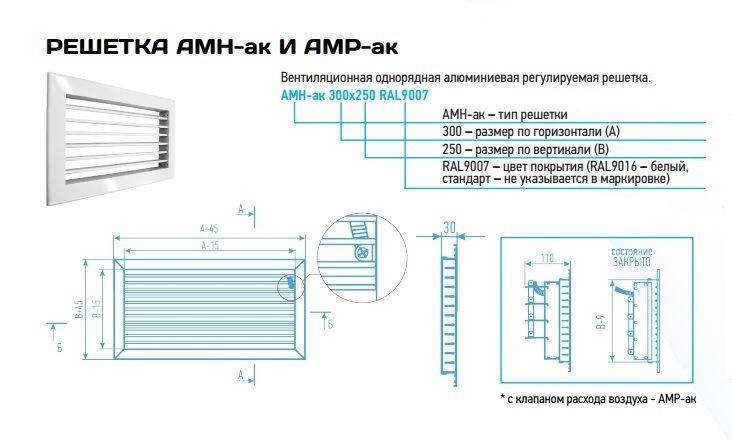 Вентиляционная решетка: виды, размеры и установка
