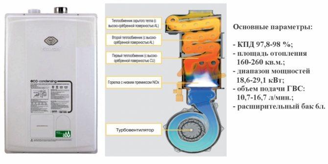 Популярные корейские газовые котлы отопления: все модели и цены